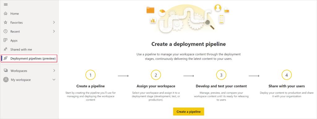 Screenshot Create a Deployment Pipeline